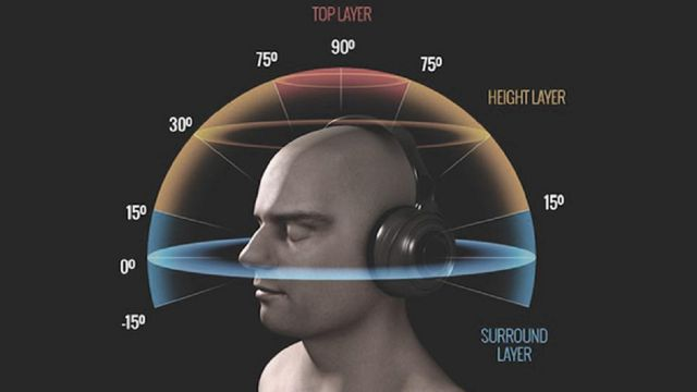 Musica 8D, la spiegazione e perchè è diventata virale!